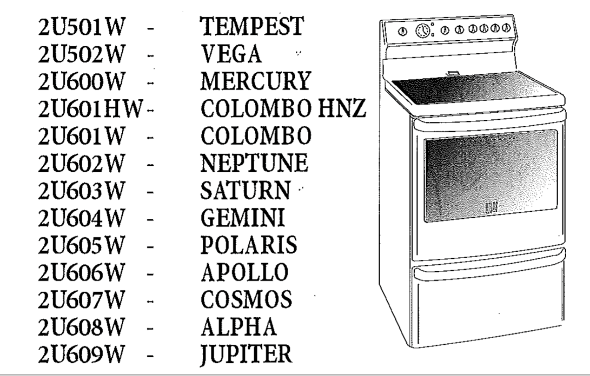 simpson neptune oven instruction manual